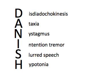 danish mnemonic